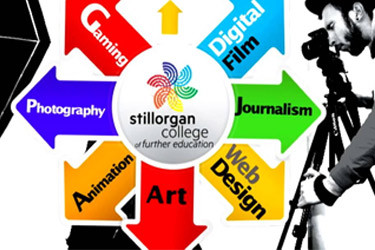 Stillorgan College PLC courses south Dublin