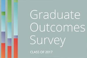 HEA Graduate Outcomes Report