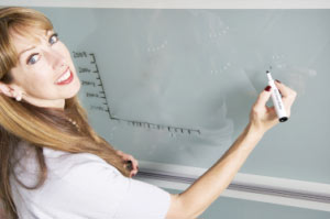 Masters in Teaching with Hibernia College