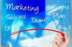 Marketing courses in Galway, Limerick, Athlone and Sligo